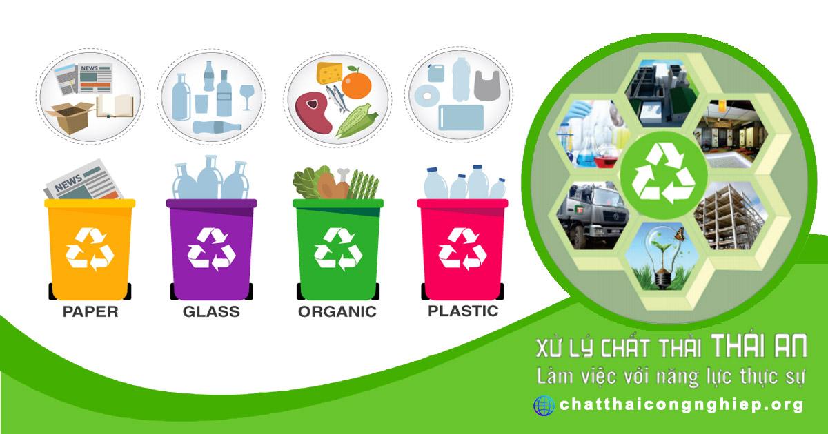 Phương pháp tái chế