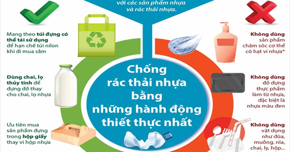 Giải pháp tối ưu để cắt giảm rác thải nhựa