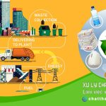 Lập kế hoạch xử lý chất thải rắn tại thành phố Hồ Chí Minh